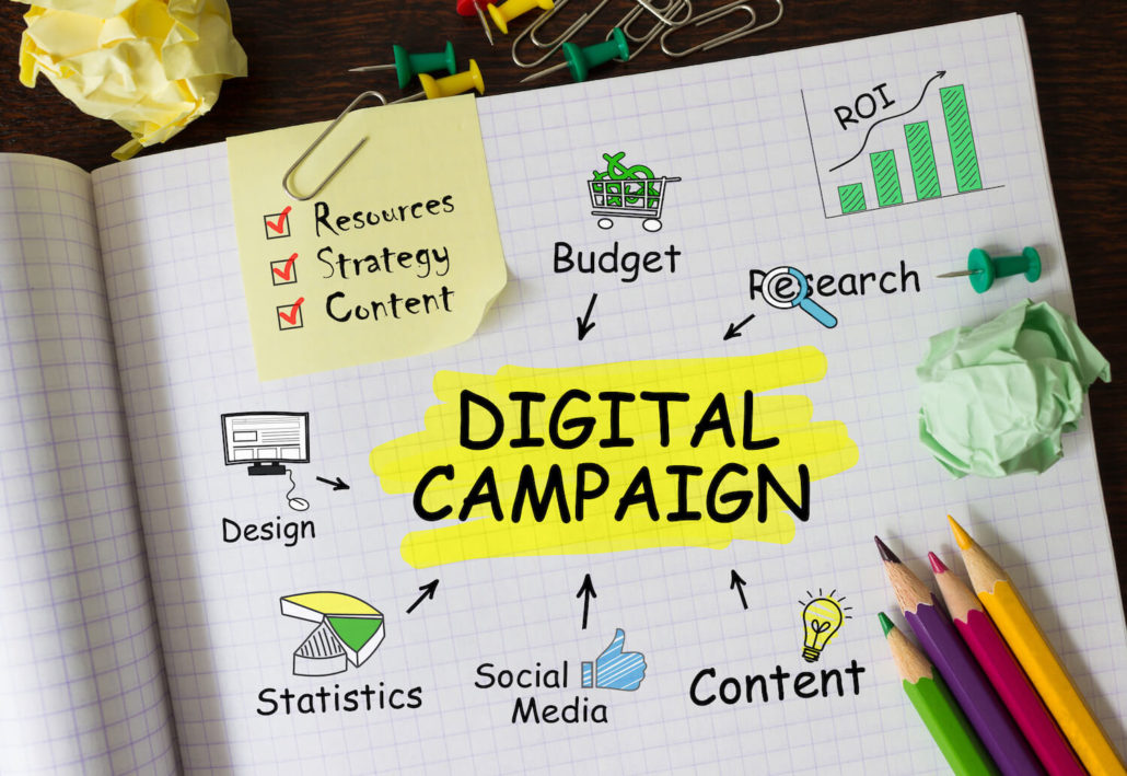 Digital kampanje illustrasjon med inbound marketing